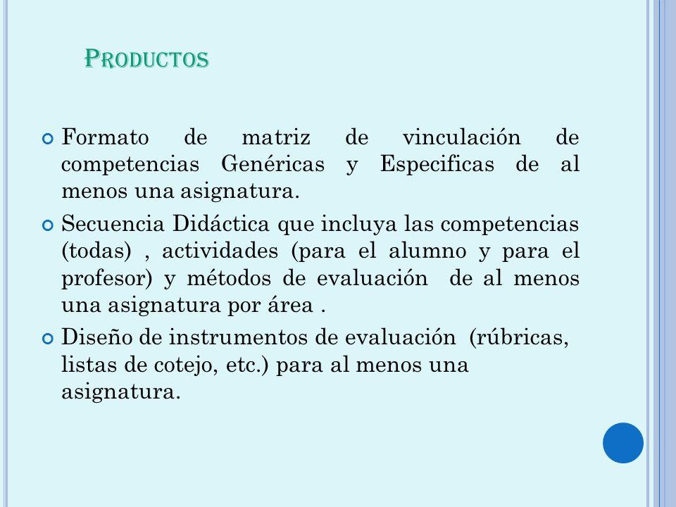 P RODUCTOS Formato de matriz de vinculación de competencias Genéricas y Especificas de al menos una asignatura. Secuencia Didáctica que incluya las co