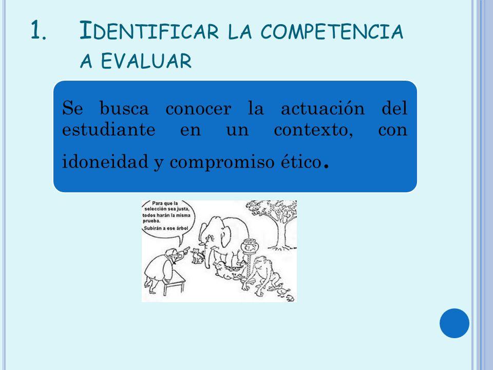 1.I DENTIFICAR LA COMPETENCIA A EVALUAR Se busca conocer la actuación del estudiante en un contexto, con idoneidad y compromiso ético.