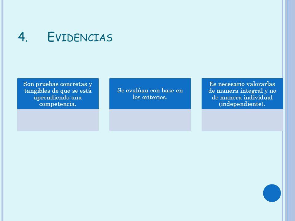 4.E VIDENCIAS Son pruebas concretas y tangibles de que se está aprendiendo una competencia. Se evalúan con base en los criterios. Es necesario valorar