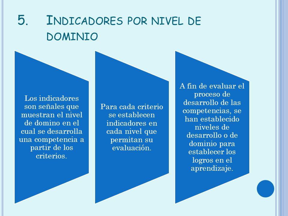 5.I NDICADORES POR NIVEL DE DOMINIO Los indicadores son señales que muestran el nivel de domino en el cual se desarrolla una competencia a partir de l
