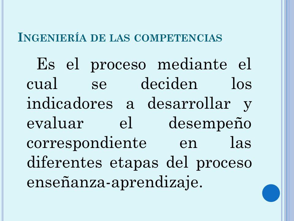 I NGENIERÍA DE LAS COMPETENCIAS Es el proceso mediante el cual se deciden los indicadores a desarrollar y evaluar el desempeño correspondiente en las