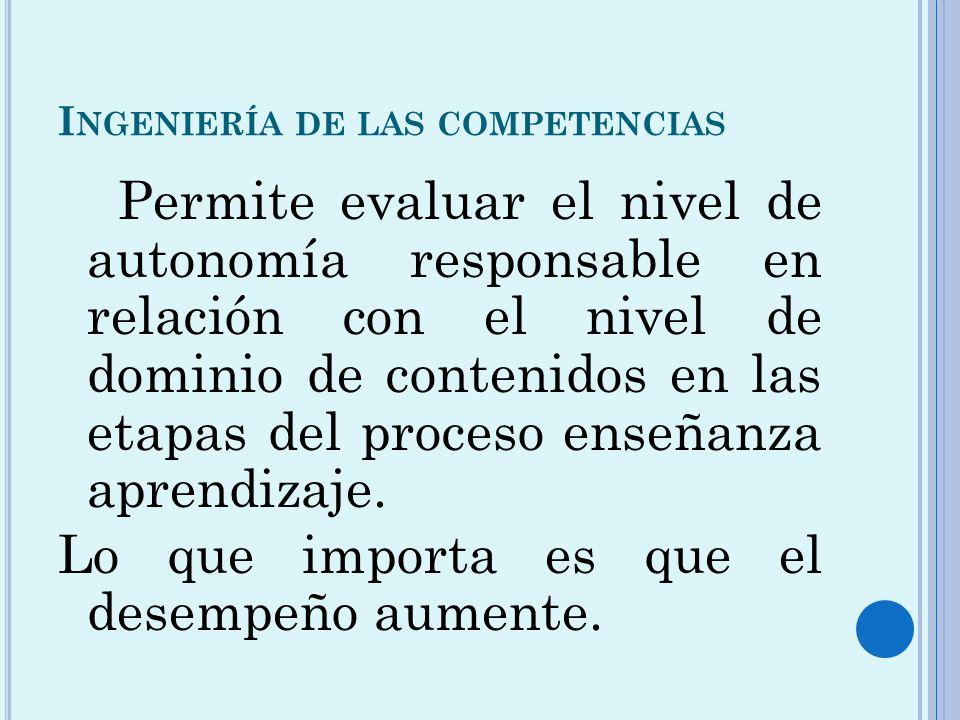I NGENIERÍA DE LAS COMPETENCIAS Permite evaluar el nivel de autonomía responsable en relación con el nivel de dominio de contenidos en las etapas del