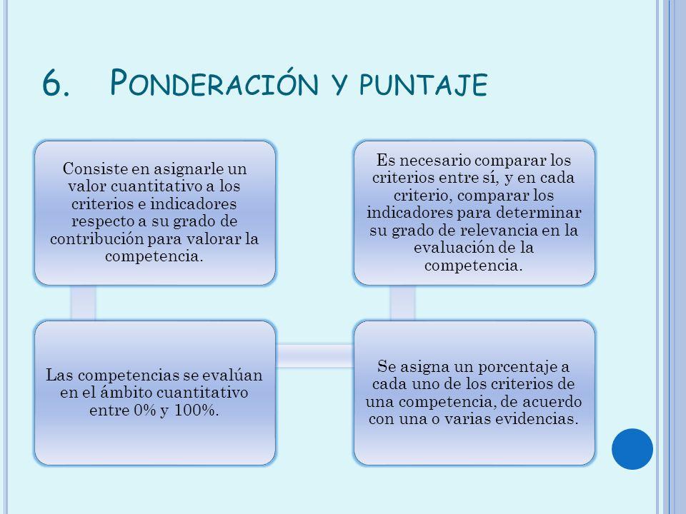 6.P ONDERACIÓN Y PUNTAJE Consiste en asignarle un valor cuantitativo a los criterios e indicadores respecto a su grado de contribución para valorar la