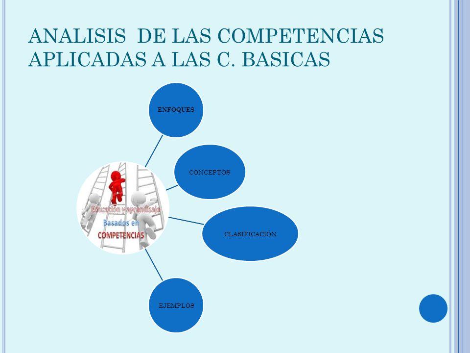 ANALISIS DE LAS COMPETENCIAS APLICADAS A LAS C. BASICAS ENFOQUES CONCEPTOSCLASIFICACIÓNEJEMPLOS