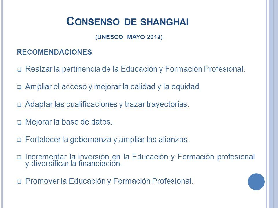 C ONSENSO DE SHANGHAI (UNESCO MAYO 2012) RECOMENDACIONES Realzar la pertinencia de la Educación y Formación Profesional. Ampliar el acceso y mejorar l