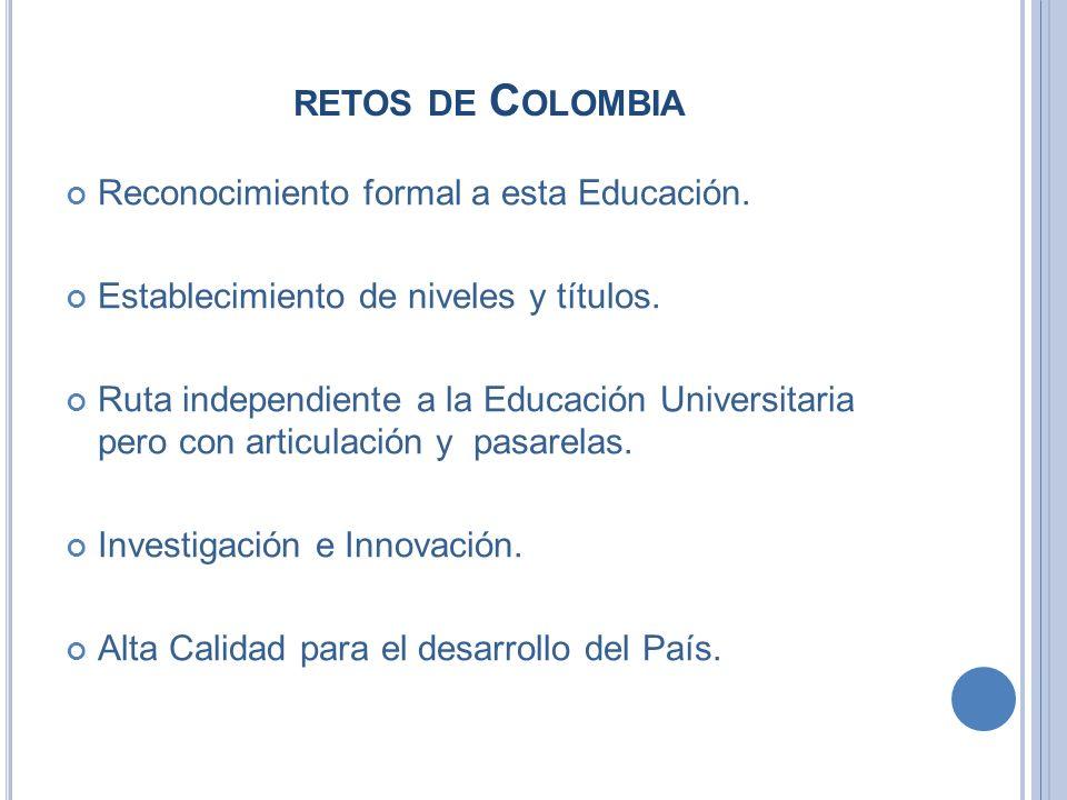 RETOS DE C OLOMBIA Reconocimiento formal a esta Educación. Establecimiento de niveles y títulos. Ruta independiente a la Educación Universitaria pero