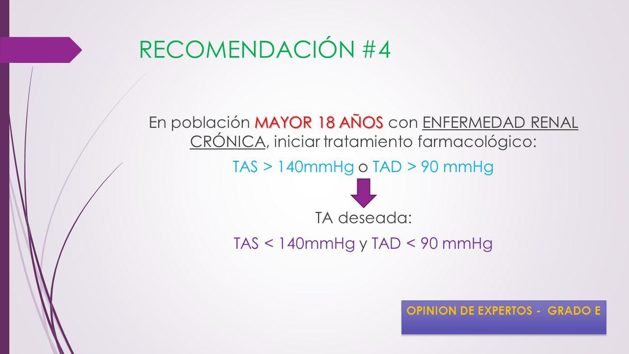 RECOMENDACIÓN #4 MAYOR 18 AÑOS En población MAYOR 18 AÑOS con ENFERMEDAD RENAL CRÓNICA, iniciar tratamiento farmacológico: TAS > 140mmHg o TAD > 90 mm