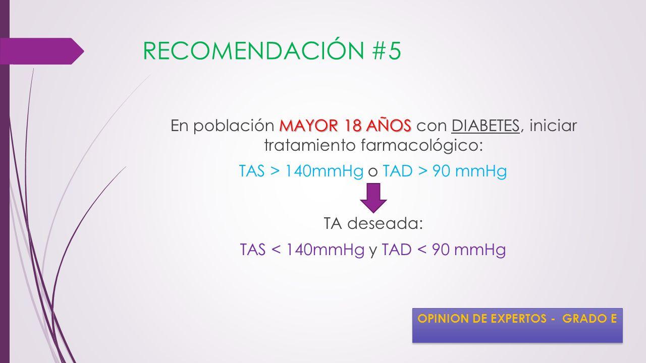 RECOMENDACIÓN #5 MAYOR 18 AÑOS En población MAYOR 18 AÑOS con DIABETES, iniciar tratamiento farmacológico: TAS > 140mmHg o TAD > 90 mmHg TA deseada: T