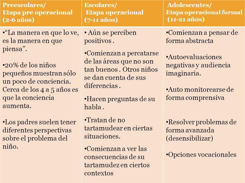 Tratamiento utilizando el modelo CALMS Clínica de Terapia Senderos para Niños y Adultos 1255 Avenida Américo Miranda, San Juan, P.R.