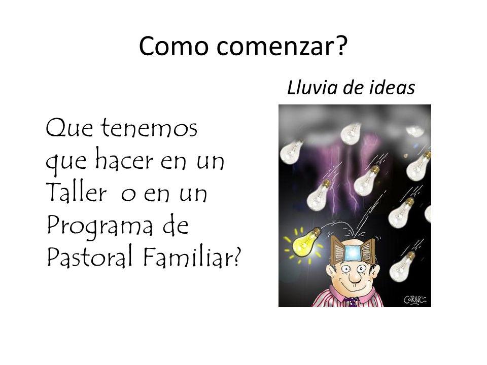 Como comenzar? Que tenemos que hacer en un Taller o en un Programa de Pastoral Familiar? Lluvia de ideas