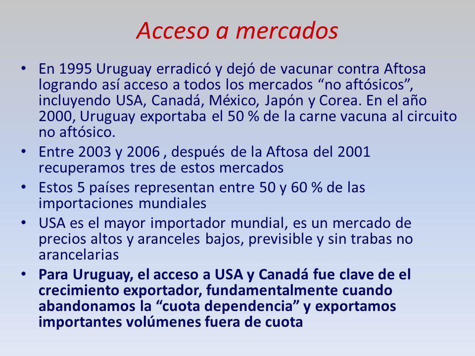 Acceso a mercados En 1995 Uruguay erradicó y dejó de vacunar contra Aftosa logrando así acceso a todos los mercados no aftósicos, incluyendo USA, Canadá, México, Japón y Corea.