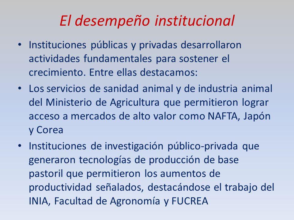 El desempeño institucional Instituciones públicas y privadas desarrollaron actividades fundamentales para sostener el crecimiento.