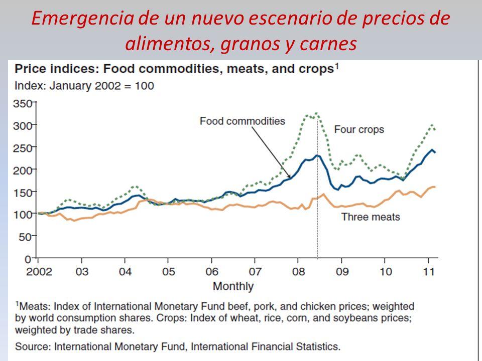 Emergencia de un nuevo escenario de precios de alimentos, granos y carnes