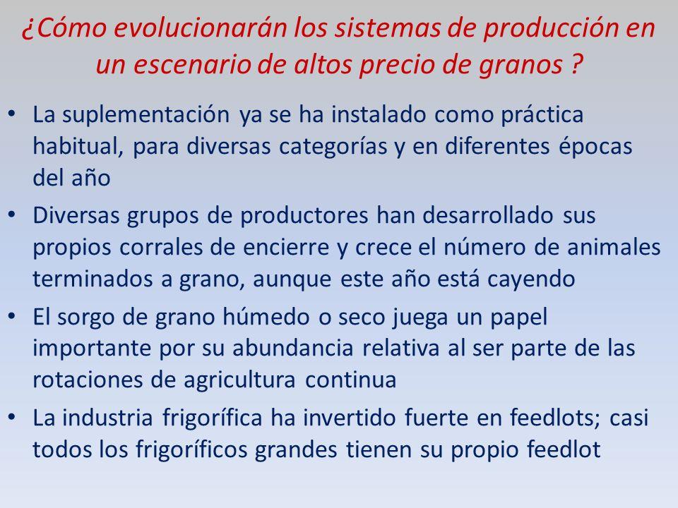 ¿ Cómo evolucionarán los sistemas de producción en un escenario de altos precio de granos .