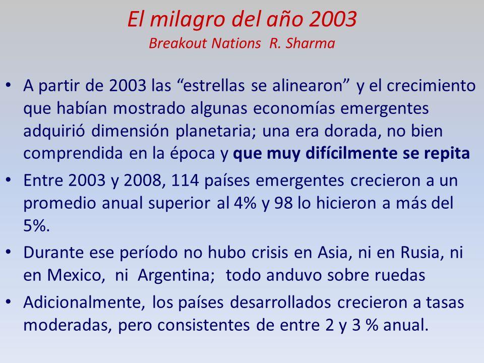 El milagro del año 2003 Breakout Nations R.