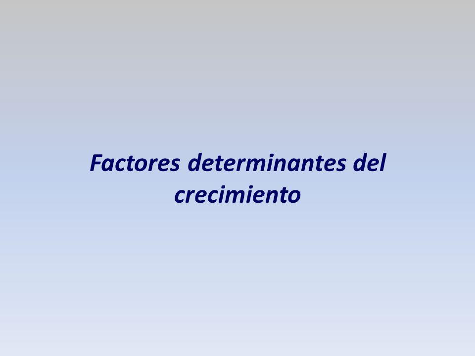 Factores determinantes del crecimiento