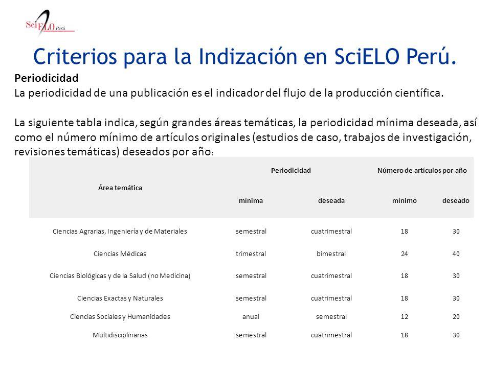 Criterios para la Indización en SciELO Perú. Área temática PeriodicidadNúmero de artículos por año mínimadeseadamínimodeseado Ciencias Agrarias, Ingen