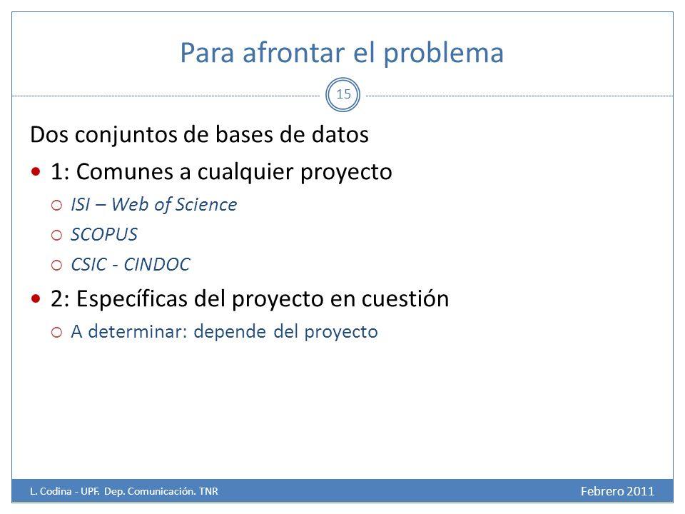 Para afrontar el problema Dos conjuntos de bases de datos 1: Comunes a cualquier proyecto ISI – Web of Science SCOPUS CSIC - CINDOC 2: Específicas del proyecto en cuestión A determinar: depende del proyecto 15 Febrero 2011 L.