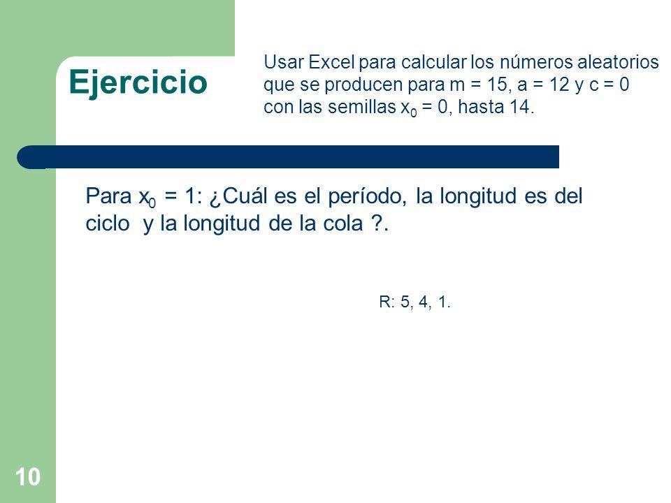 10 Ejercicio Usar Excel para calcular los números aleatorios que se producen para m = 15, a = 12 y c = 0 con las semillas x 0 = 0, hasta 14. Para x 0