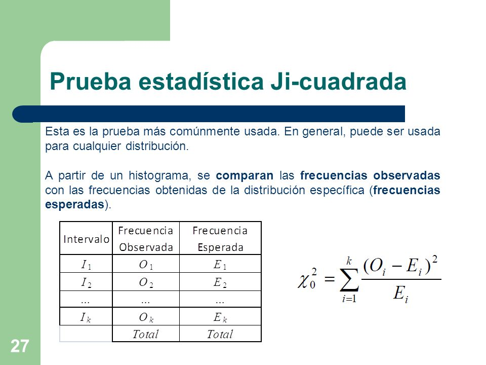 Prueba estadística Ji-cuadrada 27 Esta es la prueba más comúnmente usada. En general, puede ser usada para cualquier distribución. A partir de un hist