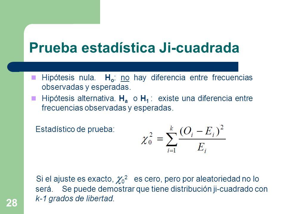 Prueba estadística Ji-cuadrada 28 Hipótesis nula. H o : no hay diferencia entre frecuencias observadas y esperadas. Hipótesis alternativa. H a o H 1 :