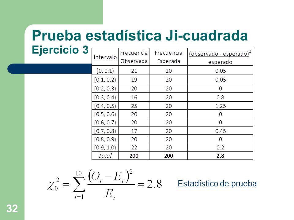 Prueba estadística Ji-cuadrada Ejercicio 3 32 Estadístico de prueba