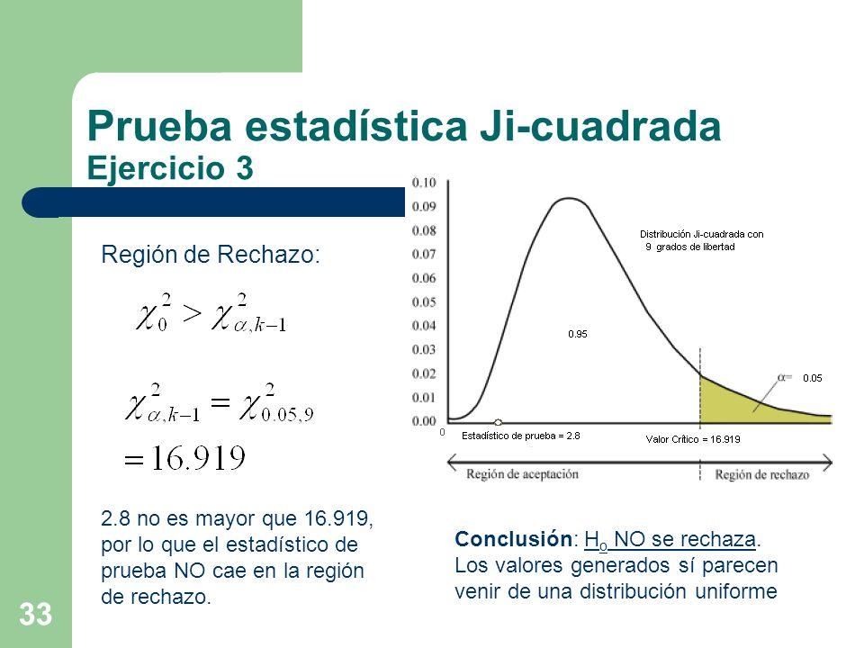 33 Región de Rechazo: Prueba estadística Ji-cuadrada Ejercicio 3 2.8 no es mayor que 16.919, por lo que el estadístico de prueba NO cae en la región d