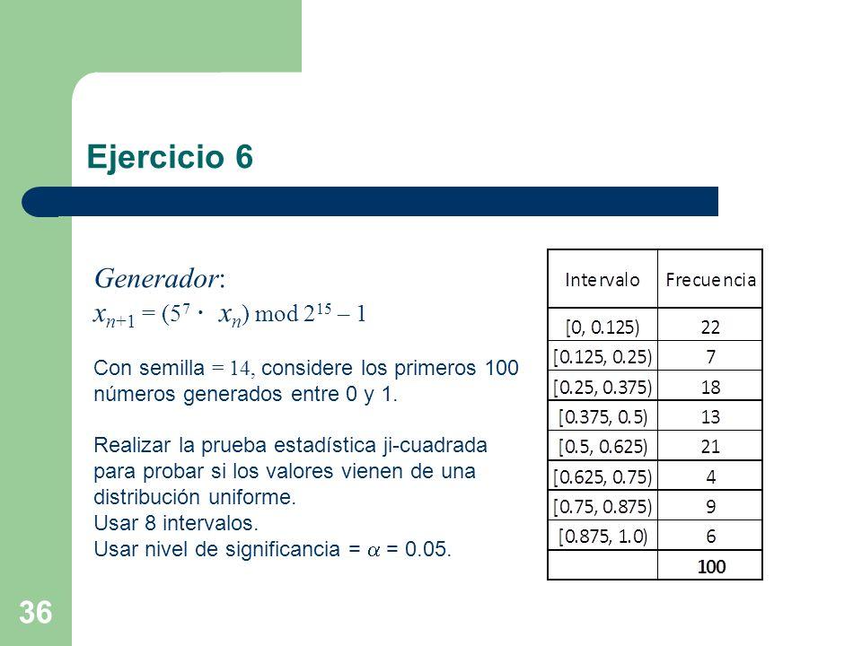 36 Ejercicio 6 Generador: x n+1 = (5 7 x n ) mod 2 15 – 1 Con semilla = 14, considere los primeros 100 números generados entre 0 y 1. Realizar la prue