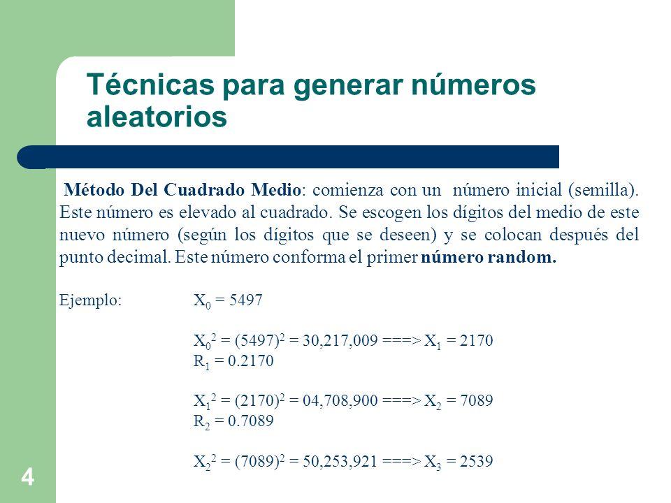 4 Método Del Cuadrado Medio: comienza con un número inicial (semilla). Este número es elevado al cuadrado. Se escogen los dígitos del medio de este nu