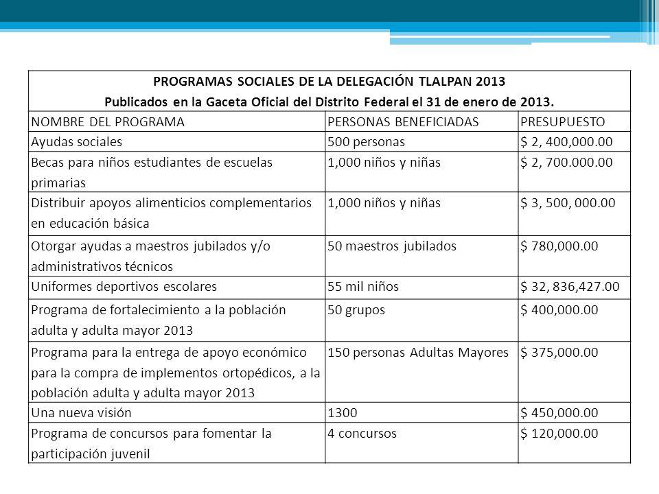 PROGRAMAS SOCIALES DE LA DELEGACIÓN TLALPAN 2013 Publicados en la Gaceta Oficial del Distrito Federal el 31 de enero de 2013. NOMBRE DEL PROGRAMAPERSO