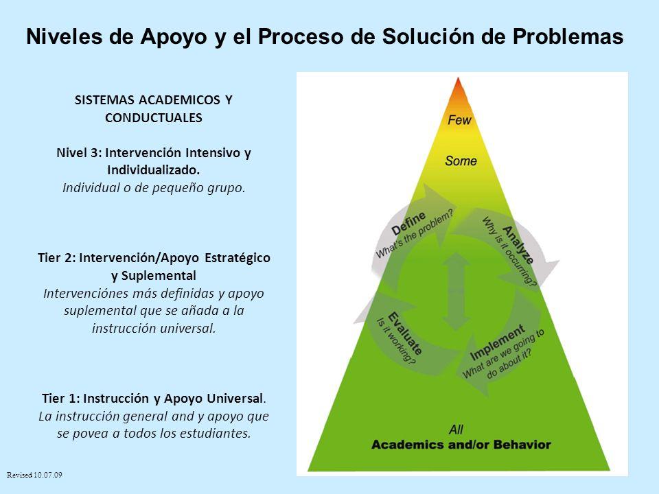 Niveles de Apoyo y el Proceso de Solución de Problemas SISTEMAS ACADEMICOS Y CONDUCTUALES Nivel 3: Intervención Intensivo y Individualizado.