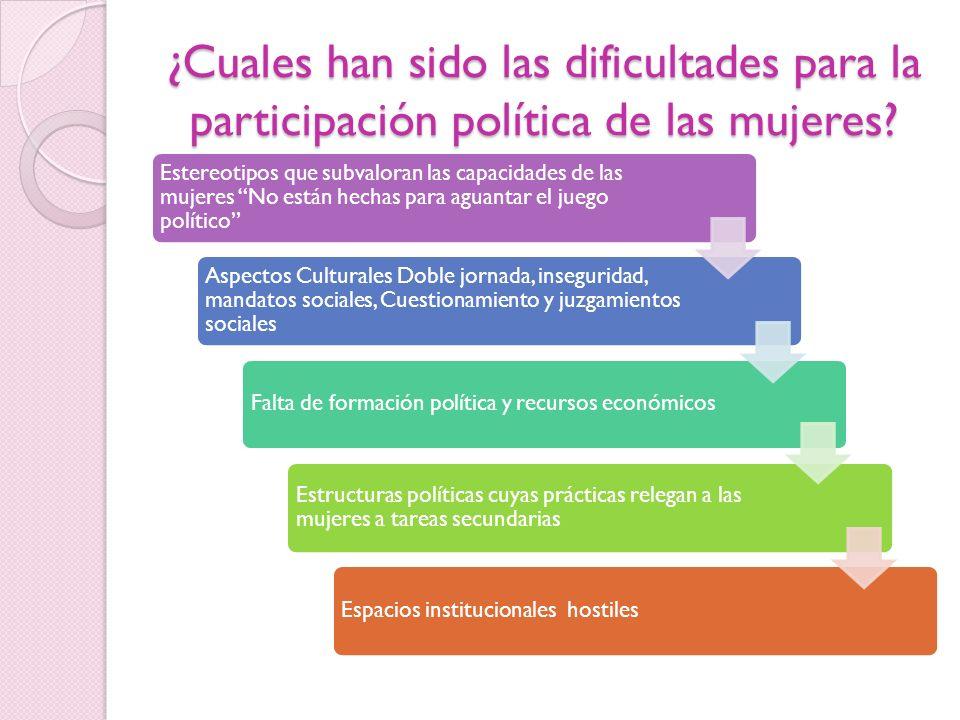 ¿Cuales han sido las dificultades para la participación política de las mujeres? Estereotipos que subvaloran las capacidades de las mujeres No están h