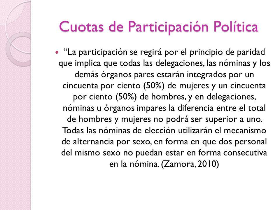 Cuotas de Participación Política La participación se regirá por el principio de paridad que implica que todas las delegaciones, las nóminas y los demá