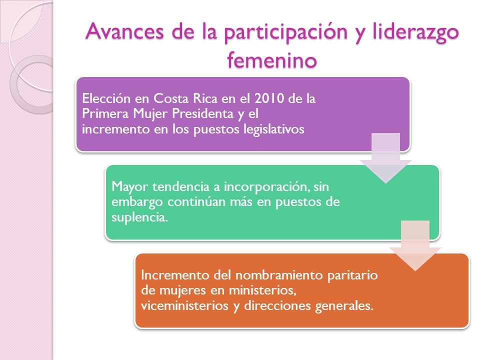 Avances de la participación y liderazgo femenino Elección en Costa Rica en el 2010 de la Primera Mujer Presidenta y el incremento en los puestos legis