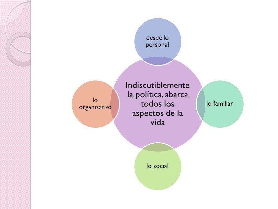 Indiscutiblemente la política, abarca todos los aspectos de la vida desde lo personal lo familiarlo social lo organizativo