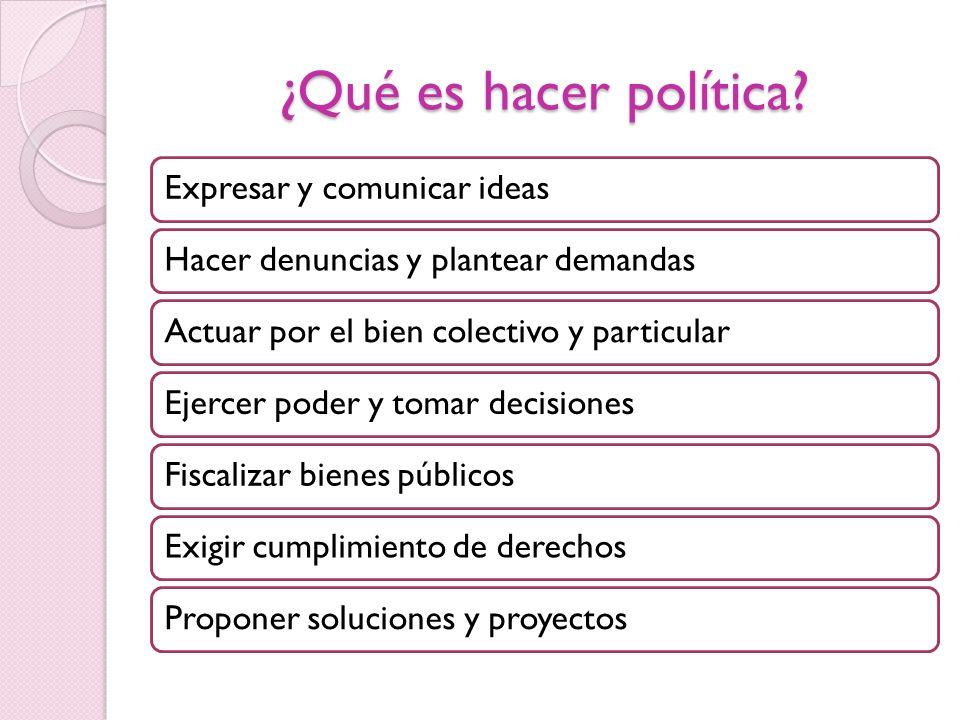 ¿Qué es hacer política? Expresar y comunicar ideasHacer denuncias y plantear demandasActuar por el bien colectivo y particularEjercer poder y tomar de