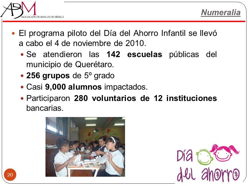 Numeralia El programa piloto del Día del Ahorro Infantil se llevó a cabo el 4 de noviembre de 2010. Se atendieron las 142 escuelas públicas del munici