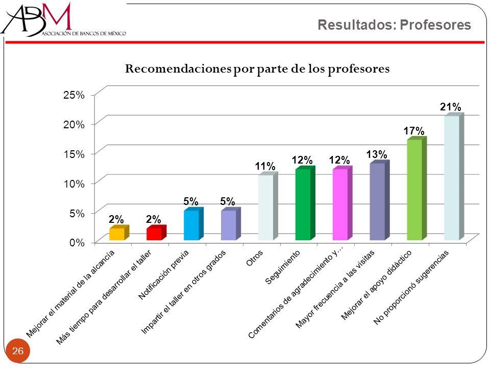 26 Recomendaciones por parte de los profesores Resultados: Profesores 26