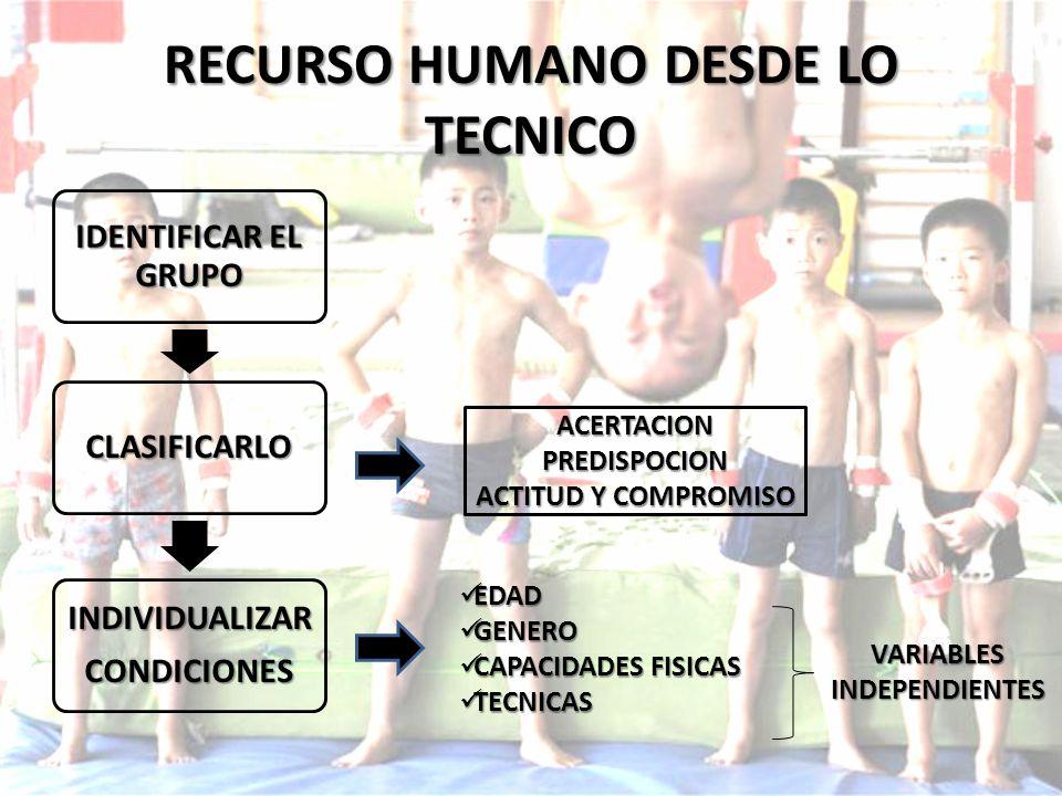 RECURSO HUMANO DESDE LO TECNICO IDENTIFICAR EL GRUPO CLASIFICARLO INDIVIDUALIZARCONDICIONES EDAD EDAD GENERO GENERO CAPACIDADES FISICAS CAPACIDADES FI