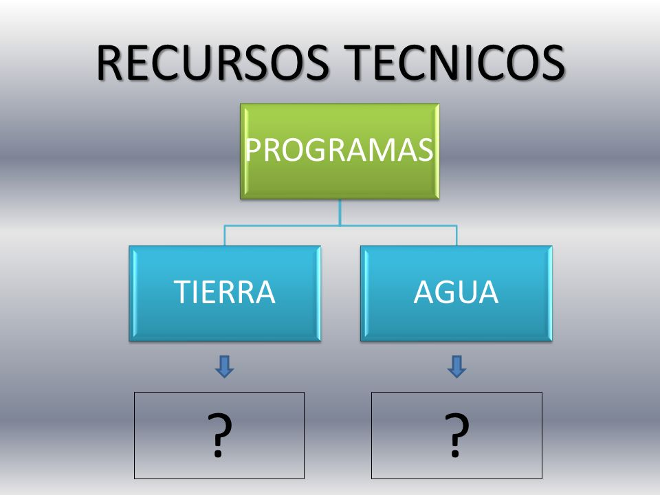 RECURSOS TECNICOS PROGRAMAS TIERRAAGUA ??