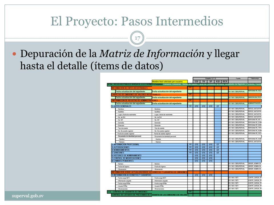El Proyecto: Pasos Intermedios Depuración de la Matriz de Información y llegar hasta el detalle (ítems de datos) superval.gob.sv 17
