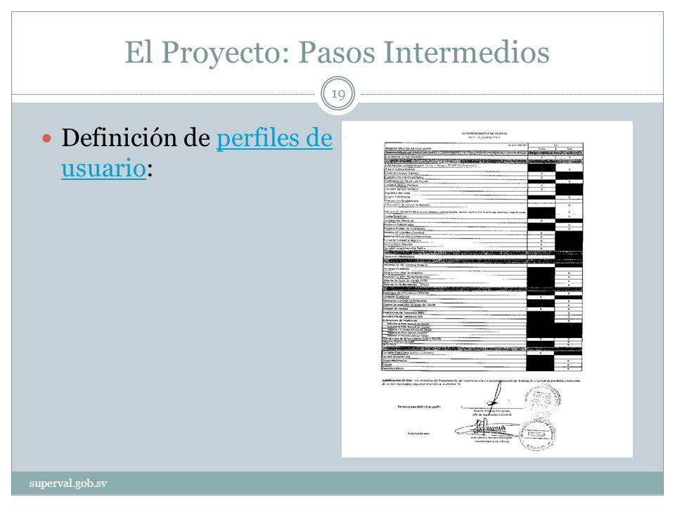 El Proyecto: Pasos Intermedios Definición de perfiles de usuario:perfiles de usuario superval.gob.sv 19