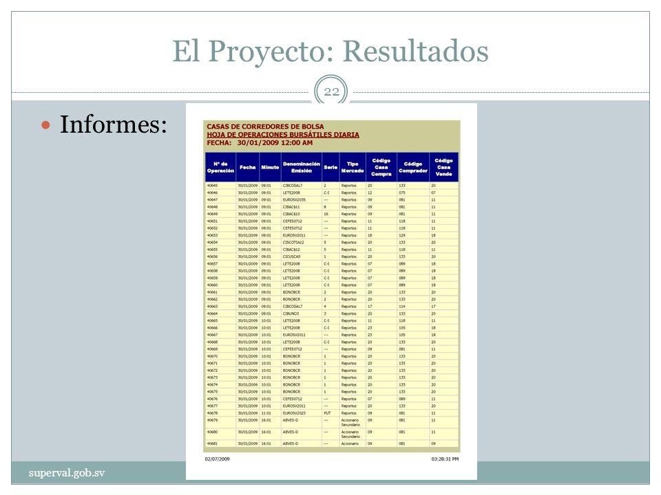 El Proyecto: Resultados Informes: superval.gob.sv 22