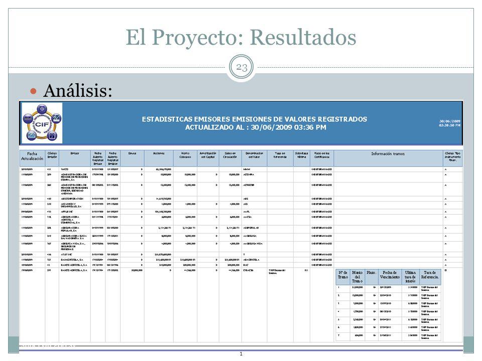 El Proyecto: Resultados Análisis: superval.gob.sv 23