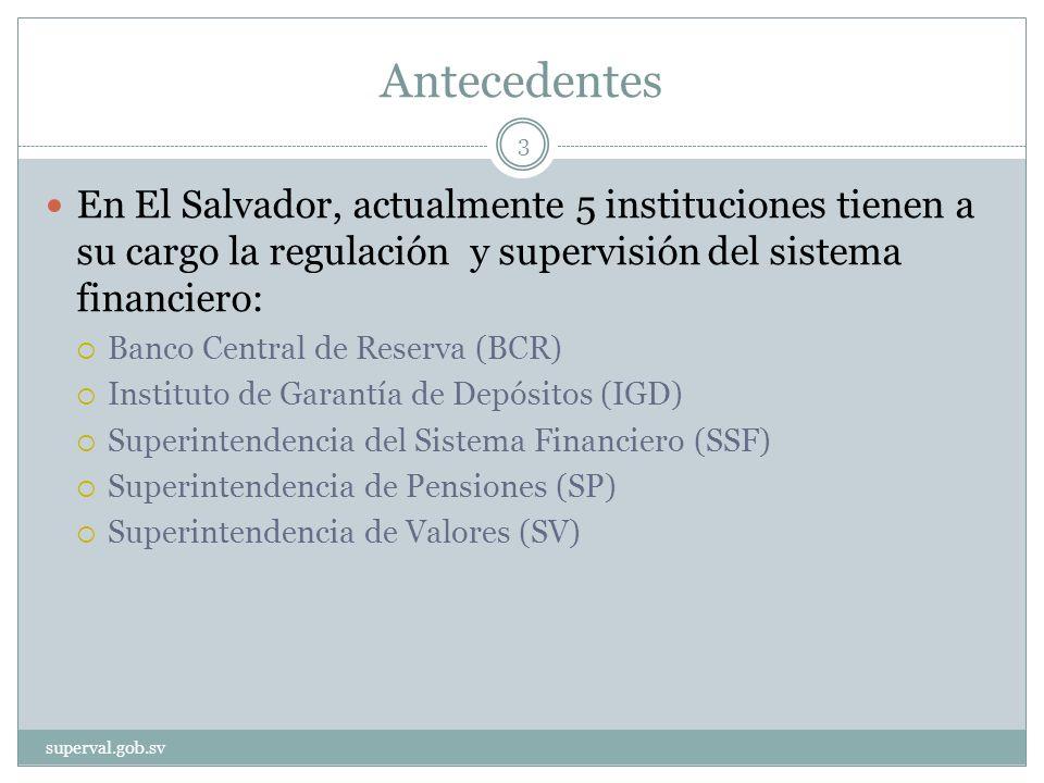 Antecedentes En El Salvador, actualmente 5 instituciones tienen a su cargo la regulación y supervisión del sistema financiero: Banco Central de Reserva (BCR) Instituto de Garantía de Depósitos (IGD) Superintendencia del Sistema Financiero (SSF) Superintendencia de Pensiones (SP) Superintendencia de Valores (SV) superval.gob.sv 3