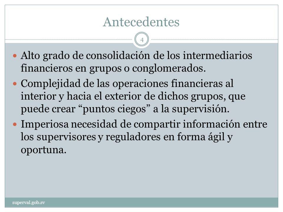 Antecedentes Alto grado de consolidación de los intermediarios financieros en grupos o conglomerados.
