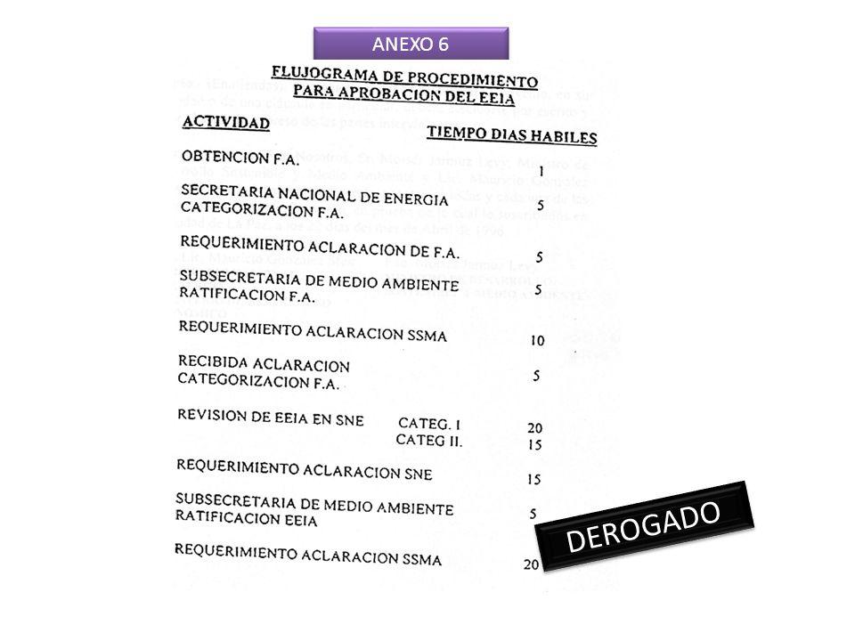 ANEXO 6 DEROGADO