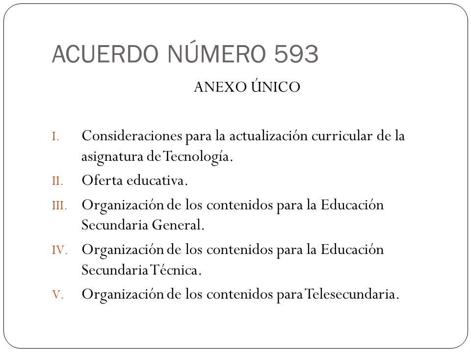 ACUERDO NÚMERO 593 ANEXO ÚNICO I. Consideraciones para la actualización curricular de la asignatura de Tecnología. II. Oferta educativa. III. Organiza