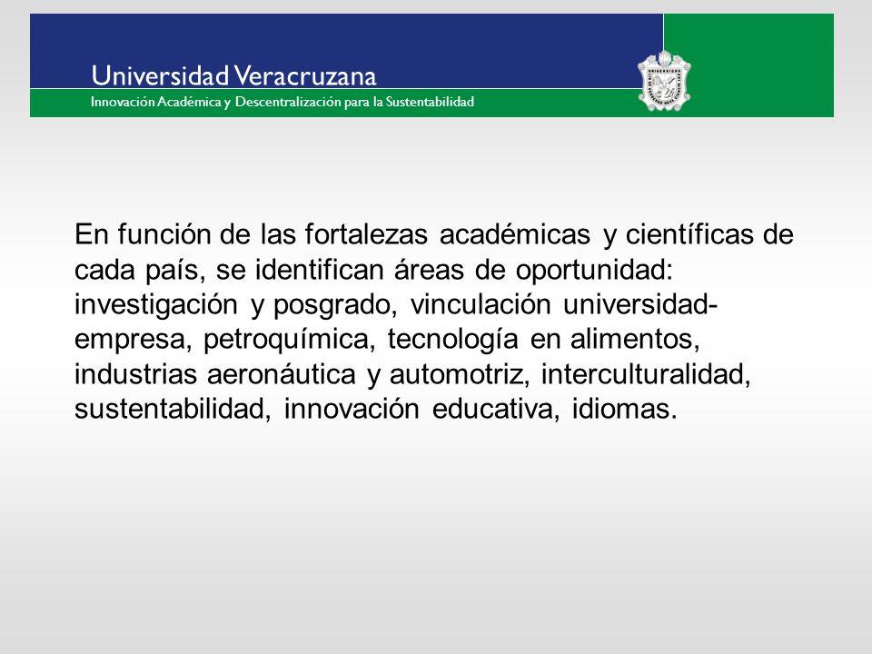 ___ ____ ____ _________ __ ______ __ _____ ___ ______ ______ _____ _____ _____ Haga clic para modificar el estilo de texto del patrón Segundo nivel Tercer nivel Cuarto nivel Quinto nivel Universidad Veracruzana Innovación Académica y Descentralización para la Sustentabilidad En función de las fortalezas académicas y científicas de cada país, se identifican áreas de oportunidad: investigación y posgrado, vinculación universidad- empresa, petroquímica, tecnología en alimentos, industrias aeronáutica y automotriz, interculturalidad, sustentabilidad, innovación educativa, idiomas.