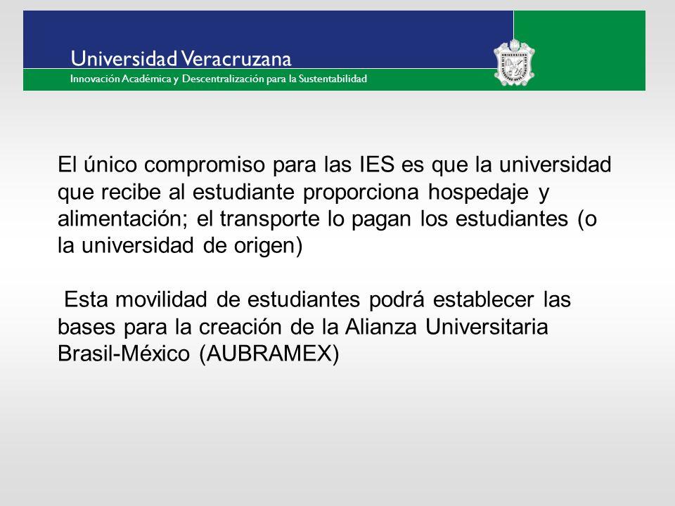 ___ ____ ____ _________ __ ______ __ _____ ___ ______ ______ _____ _____ _____ Haga clic para modificar el estilo de texto del patrón Segundo nivel Tercer nivel Cuarto nivel Quinto nivel Universidad Veracruzana Innovación Académica y Descentralización para la Sustentabilidad El único compromiso para las IES es que la universidad que recibe al estudiante proporciona hospedaje y alimentación; el transporte lo pagan los estudiantes (o la universidad de origen) Esta movilidad de estudiantes podrá establecer las bases para la creación de la Alianza Universitaria Brasil-México (AUBRAMEX)